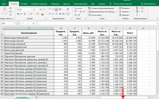 Как распечатать таблицу в Excel на весь лист А4