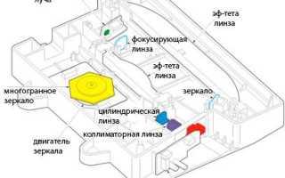 Принцип работы лазерного принтера: устройство, схема действия